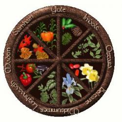Lagniappe Loot - Wheel of the Year- June - Oils
